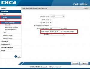 Router ZTE ZXHN H298N RDS